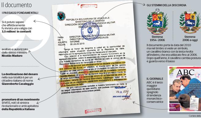 5 Stelle e soldi dal Venezuela, i dubbi sul report: «Timbro e tempi, potrebbe essere un falso»